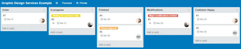 Trello in use